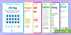 Multiplication Strategy Display Posters