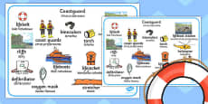 Coastguard Word Mat Polish Translation