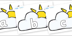 Phoneme Set on Weather Symbols (Sun & Cloud)