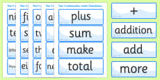 Calculation Vocabulary Cards (Year 4)