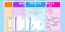 Units of Time Display Posters Chinese Mandarin Translation