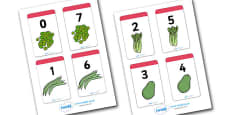 Number Bonds to 7 Matching Cards (Food)