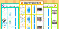 Addition and Subtraction Facts Using Ten and One Display Poster Pack