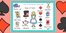 Alice in Wonderland Word Mat