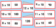 10 Times Table Folding Cards