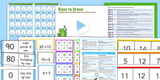 Year 2 Multiplication and Division Starter Ideas Pack