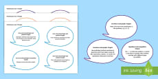 Curriculum for Wales Mathematics Year 5 Targets Display Cut Outs English Medium