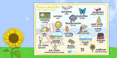 Summer Word Mat Images Romanian Translation