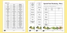 Menú bilingüe Vocabulario de comida en inglés