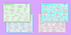 Guided Reading Question Mats Polish Translation