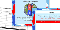 Magnetism Differentiated Lesson Teaching Pack