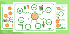 St Patrick's Day Differentiated Concept Maps Romanian