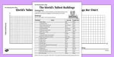 The World's Tallest Buildings Activity Sheet