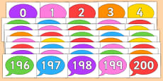 Numbers 0-200 on Colourful Speech Bubbles