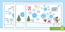 * NEW * Winter Concept Map English/Polish