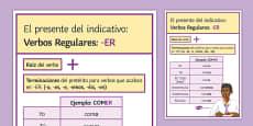 Present Tense of ER verbs Display Poster Spanish / Español