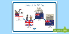 * NEW * History of the New Zealand Flag Display Timeline