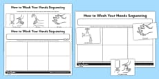 How to Wash Your Hands Activity Sheet