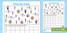 Circus Bar Graph Activity Activity Sheet