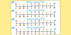 Línea numérica de 0 a 10