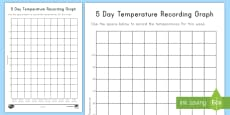 * NEW * Five Day Temperature Recording Activity