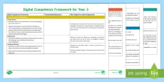Digital Competence Framework Year 3 Planning Template English Medium