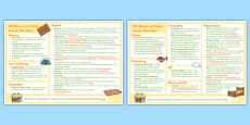 Houses and Homes KS1 Lesson Plan Ideas