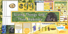 PlanIt - Science Year 5 - Living Things and Their Habitats Unit Additional Resources
