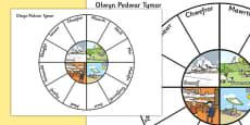 Olwyn Pedwar Tymor