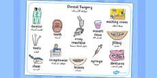 Dentist Surgery Word Mat Arabic Translation