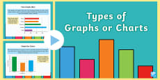 KS2 Types of Graph or Chart PowerPoint