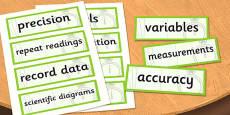 UKS2 Working Scientifically Scientific Vocabulary Cards