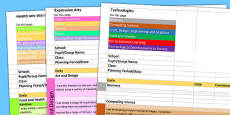 Scottish Curriculum for Excellence Early Overview Planning Spreadsheet