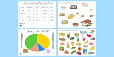 Healthy Eating Divided Plate Sorting Activity Urdu