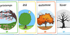 French Seasons Display Posters