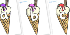 Phoneme Set on Ice Cream Cones to Support Teaching on The Very Hungry Caterpillar