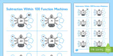 Subtraction Within 100 Function Machines