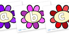 Phoneme Set on Flowers