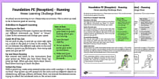Foundation PE (Reception) - Running Home Learning Challenge Sheet