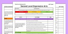 Expressive Arts CfE Second Level Tracker