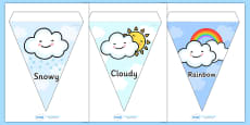 Weather Symbols and Names Display Bunting