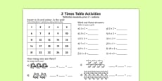2 Times Table Activity Sheet Polish Translation