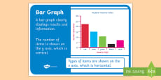 * NEW * Bar Graph Display Poster
