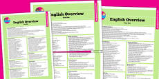 2014 Curriculum Year 1 English Overview