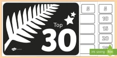 New Zealand Sports Teams Behaviour Management Reward System