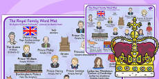 Royal Family Word Mat Polish Translation