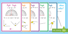 Types of Angles Display Posters