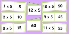 5 Times Table Folding Cards
