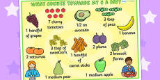 What Counts Towards My 5-a-Day Poster