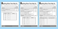 Adding Suffixes Beginning with Vowels Differentiated Activity Sheet Pack